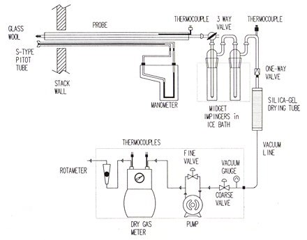 american standard ac wiring diagram with Train Water Pump on V4043E1029 moreover 2035 Late 675 2025 Repair Manual Pages 9 Pages p 180 as well Train Water Pump moreover Bryant Air Conditioner Wiring Diagram furthermore Natural Gas Burner Diagram.