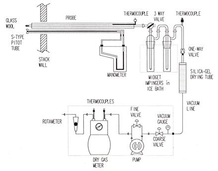 train water pump engine train wiring diagram