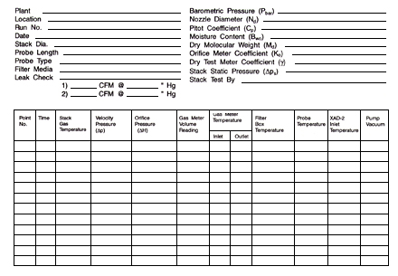 Doc637677 Sample Sheet How to generate a Sample Sheet from – Sample Sheet