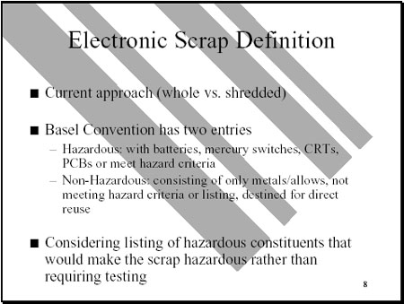 Suggested Amendments to the Export and Import of Hazardous Waste
