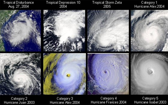 tropical cyclone and scale hurricane structure To be classified as a hurricane, a tropical cyclone must have maximum sustained   category 1 storms usually cause no significant structural damage to most.